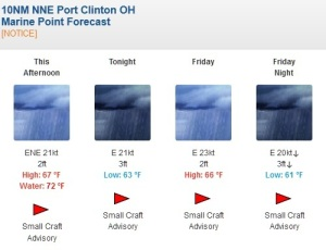 put-in-bay_weather_09292016