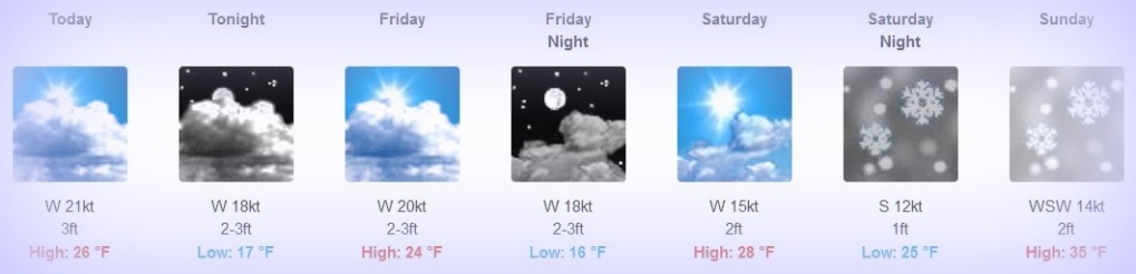 NWS forecast for Put-in-Bay